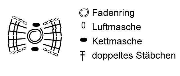 Häkleschrift Schleife